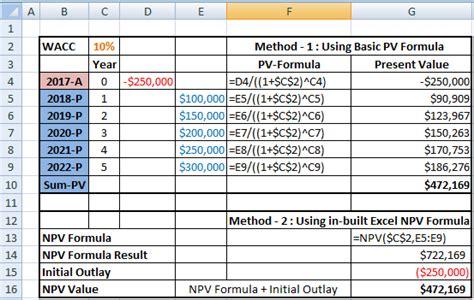 formula  calculating net present  npv