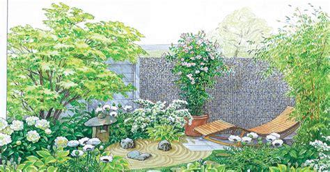 Gestaltungsideen Für Einen Kleinen Reihenhausgarten Mein