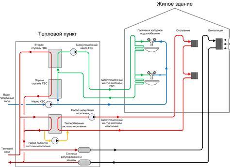 Курсовая работа разработка системы горячего водоснабжения жилого дома