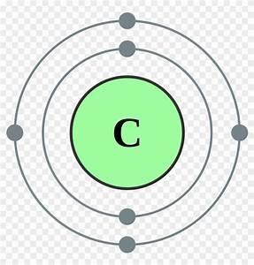 Boron Atom Model