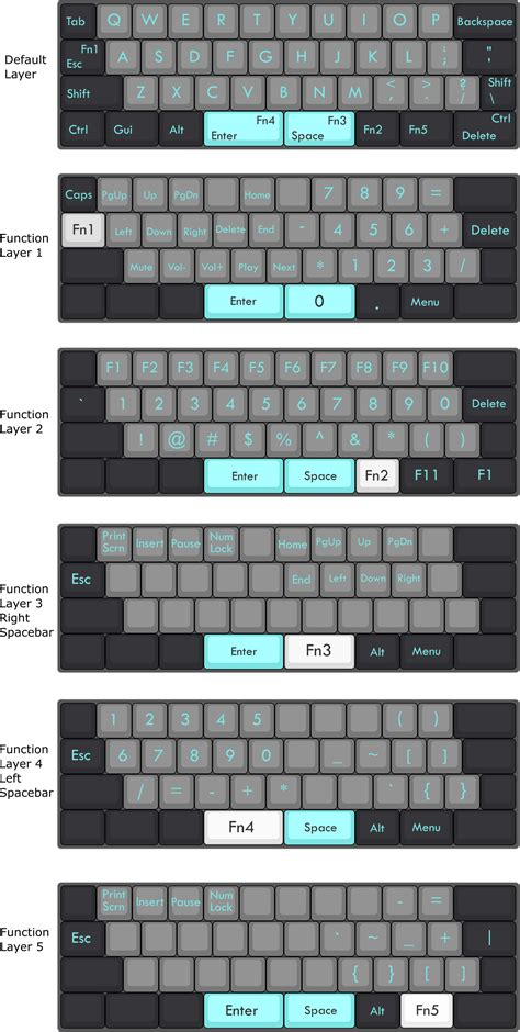 Keyboard Layout by Show Us Your Customized Keyboard Layouts Here S My 40