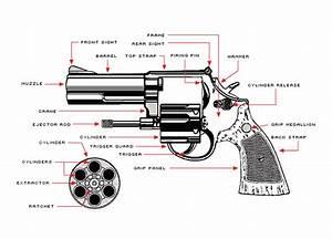 Integral Parts Of A Firearm