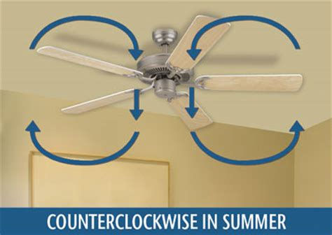 Ceiling Fan Counterclockwise Summer electricsuppliesonline clockwise or counterclockwise