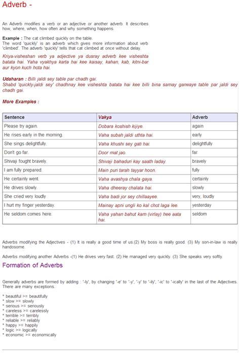 Tutorialsall In One Part Of Speech With Urdu