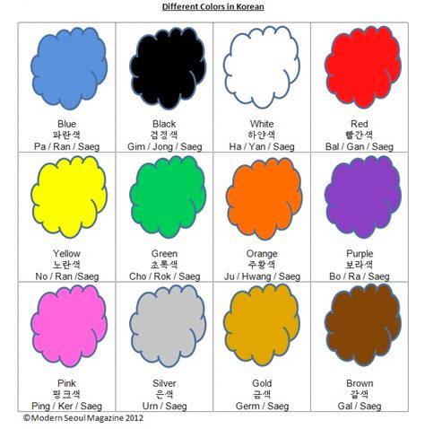 different colors in korean with free flashcard printout worksheet modern seoul