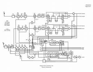 Dataradio Gemini G3 Uhf Radio Modem Experiments