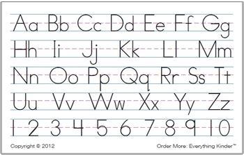 alphabet  numbers   kinder teachers pay