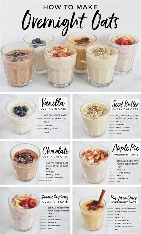 Calories per serving of basic overnight oats. 6 Overnight Oats Recipes You Should Know For Easy Breakfasts — Andianne | Overnight oats recipe ...