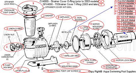 Hayward Pool Pump Replacement Parts
