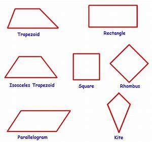 Quadrilateral | Types of Quadrilaterals | TutorVista