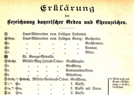 common abreviations for imperial medals orders germany