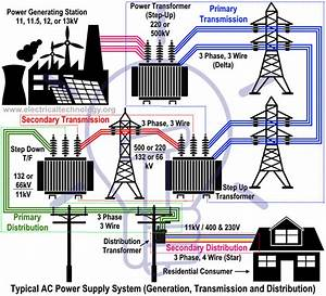 Electric Power System