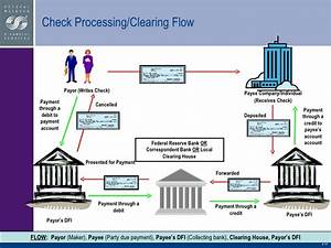 Federal Reserve Retail Payments Office
