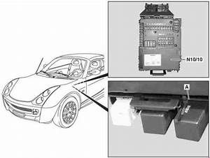 2003 U20132005 Smart Roadster Fuse Box Diagram  U00bb Fuse Diagram