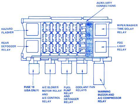 1986 Caprice Fuse Box by Pontiac Lemn 1990 Fuse Box Block Circuit Breaker Diagram