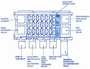 Pontiac Lemn 1990 Fuse Box  Block Circuit Breaker Diagram  U00bb Carfusebox