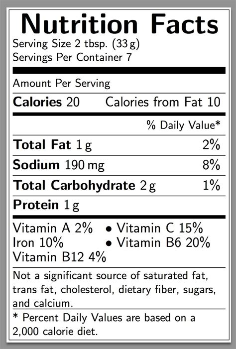 Food Label Template For by Blank Nutrition Label Png World Of Label