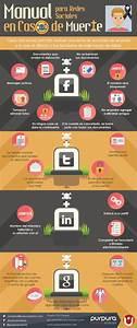 Manual Para Redes Sociales En Caso De Muerte  Infografia