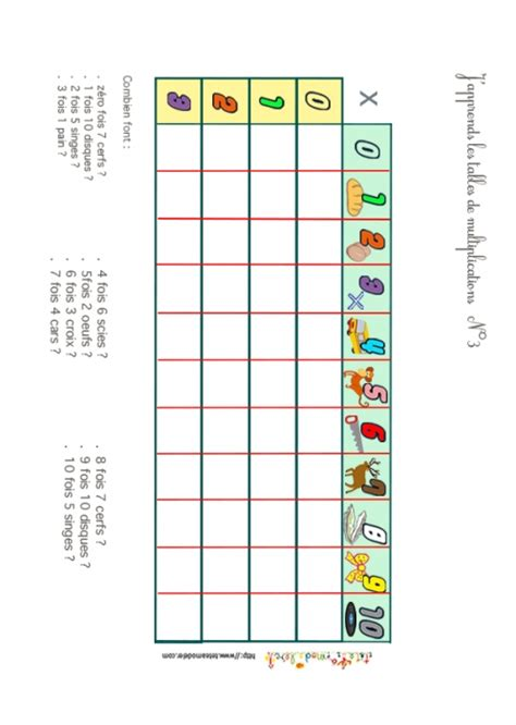 j apprends les tables de multiplication t 234 te 224 modeler