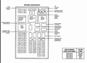 Could You Please Show Diagram Of Fuse Panel For 2002 Ford Exibition