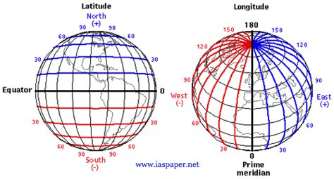 lines of latitude range from latitude longitude and time horizons upsc geography