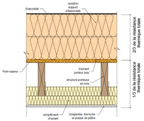 toiture terrasse bois isolation wraste com