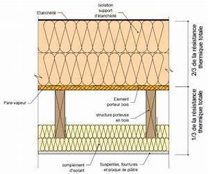 Isolation des toitures terrasses en bois pdf for Isolation toiture terrasse bois