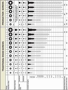 Screw Chart Sheetmetalfabrication