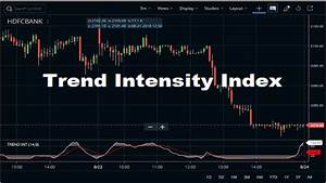 Trend Intensity Index Indicator Application Calculation