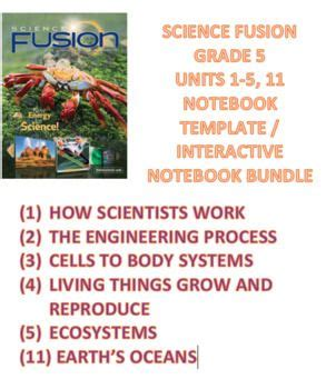 9 Best Science Images On Pinterest  Interactive Notebooks, Flag And Science