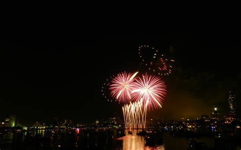 Check Out These 10 Great 4th Of July Quotes Investorplace