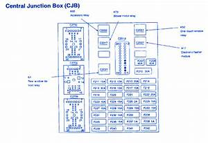 Mercury Sable Ls 2002 Main Fuse Box  Block Circuit Breaker Diagram