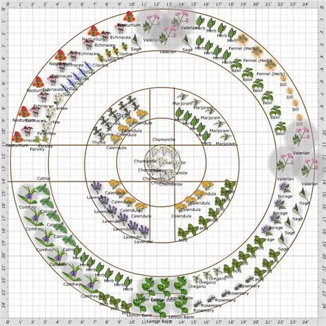 garden plan 2013 front herb garden walk