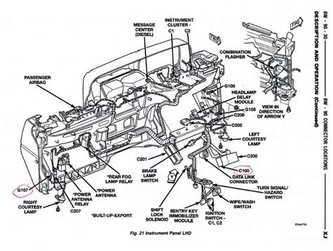 dash electrical cherokee diagrams jeep cherokee jeep
