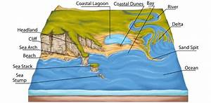 Australia Map And Physical Geography Quiz