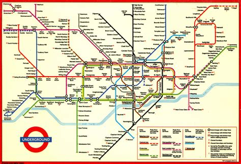 london underground father   subway systems