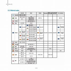 Fisa Tehnica Manual De Calcule Cype 3d Cype Software De
