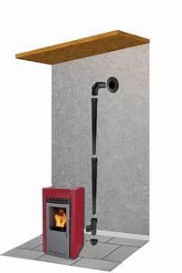 Kit Conduit Poele A Granule : kit de fumisterie complet pour po le granul s diam tre 80 mm ~ Edinachiropracticcenter.com Idées de Décoration