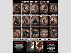 Bosses Bloodborne Wiki