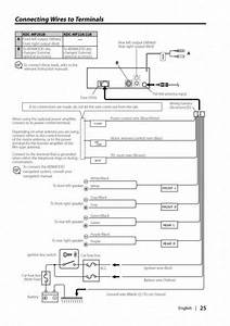 Kenwood Dnx6190hd Wiring Diagram