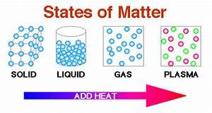 apchemcyhs - States of Matter