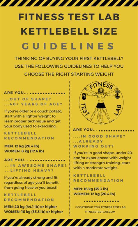 kettlebell brand