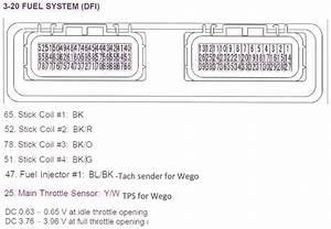 How To Wire The Tps And Rpm On A Zx14r For An Nc2