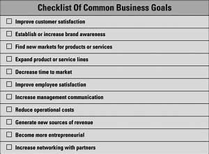 goals of a business plan reportz725webfc2com With company goals and objectives template