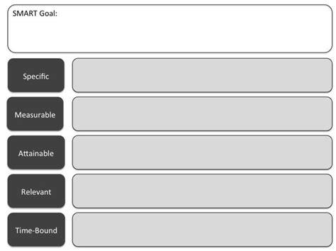 smart goal template project management smart goals for business templates and exles ganttpro