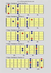 Pin By Beginner  U0026 Advanced Guitar Lessons On Blues Guitar