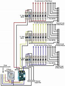 2 Pole Mcb Wiring Diagram