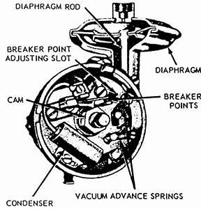 Engine  U0026 Engine Management