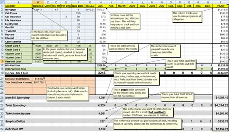 Finance Spreadsheets A Monthly Debt Payoff Budget Rule 3 Married With Debt