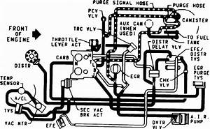 Where Can I Find A Diagram Of The Vacuum Lines For A 1984